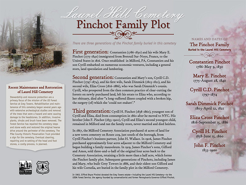 Pinchot Family Plot